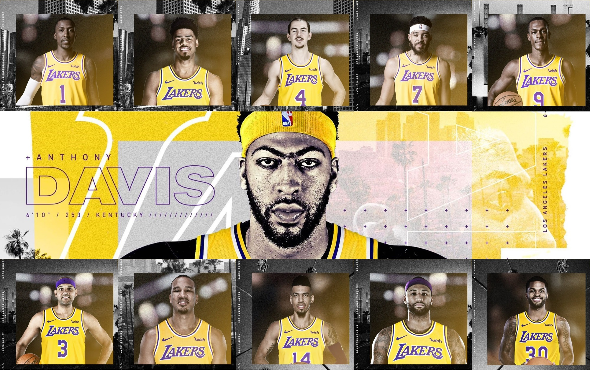 Los Angeles Lakers 2019-20 Roster
